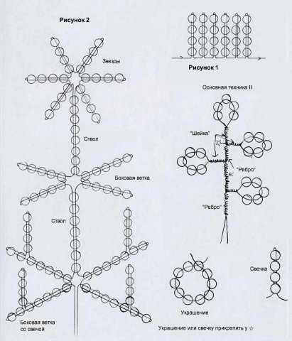 Елка из бисера - схема плетения дерева