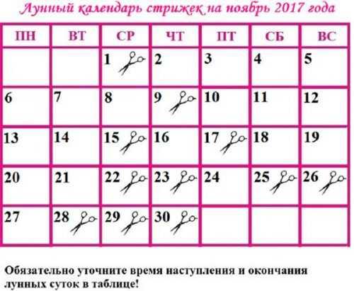 Лунный календарь стрижек на Ноябрь 2013