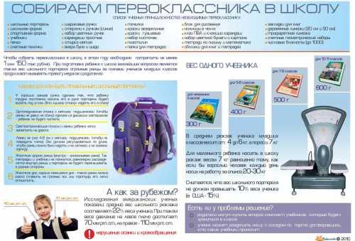 5 правил идеального рюкзака