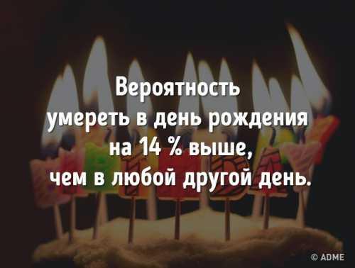 Риск умереть в свой день рождения гораздо выше,