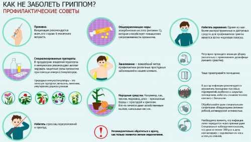 Детские простудные заболевания: меры лечения и профилактики