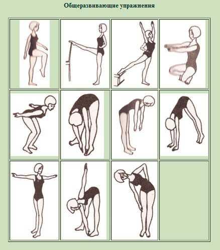 Варианты  гимнастики при опущении матки видео: