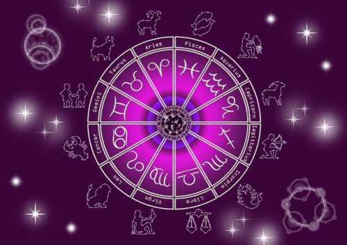 Гороскоп на сегодня, 27 декабря 2015 года, для всех знаков Зодиака