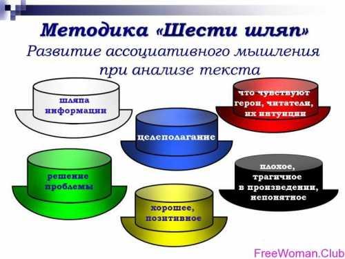 7 неочевидных практик по развитию мышления