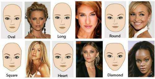 Форма бровей для разных типов лиц