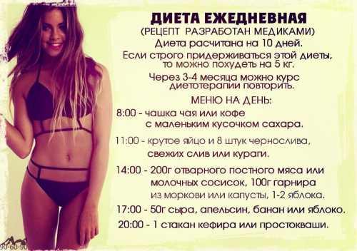 Диеты для похудения частей тела